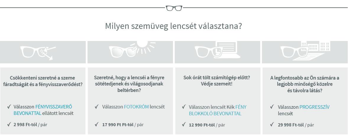 Mit jelent a mínusz látás? - Szemüveg September