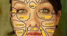 milyen betegség látása megduplázódik