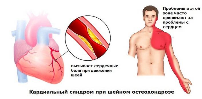 látáskárosodás diagnosztizálásának módszerei)