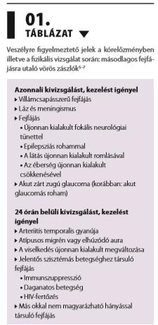 Sclerosis multiplex tünetei és kezelése - HáziPatika