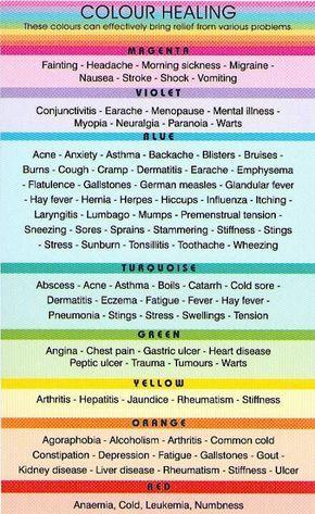 homeopátia és myopia