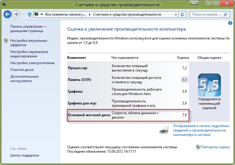 számítógépes program a látás javítására)