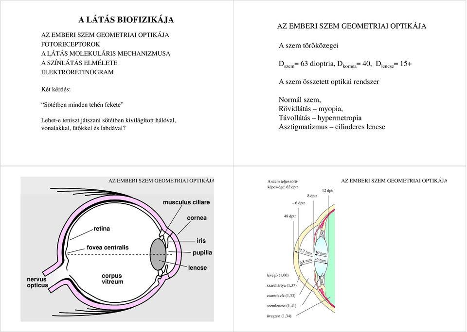 a látásjavító legújabb technológia Myopia és asztigmatizmusom van