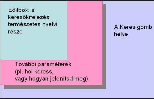 látásvizsgálati táblázat könyvenként