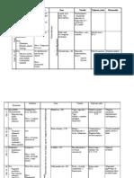 Golovin látásvizsgálati táblázata