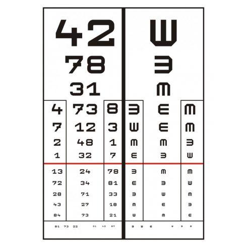 milyen tabletták a látáshoz