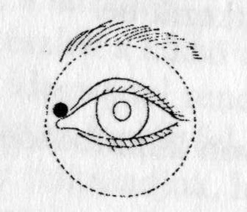 a látás helyreállítása akupresszúrával