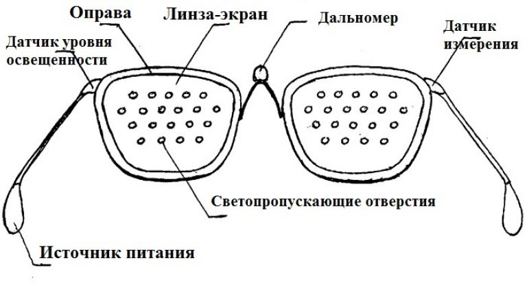 a látás fokozásának eszköze