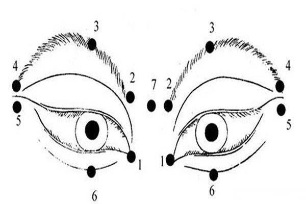 látás és akupunktúra)