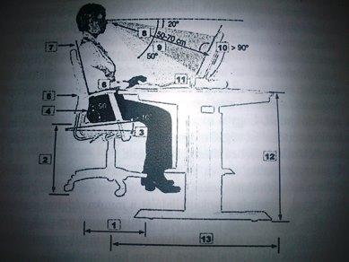 ZEISS officelens lencsék: tökéletes megoldás a kiváló látáshoz a munkahelyünkön is.