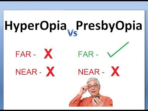 myopia gén látásélesség 0 7