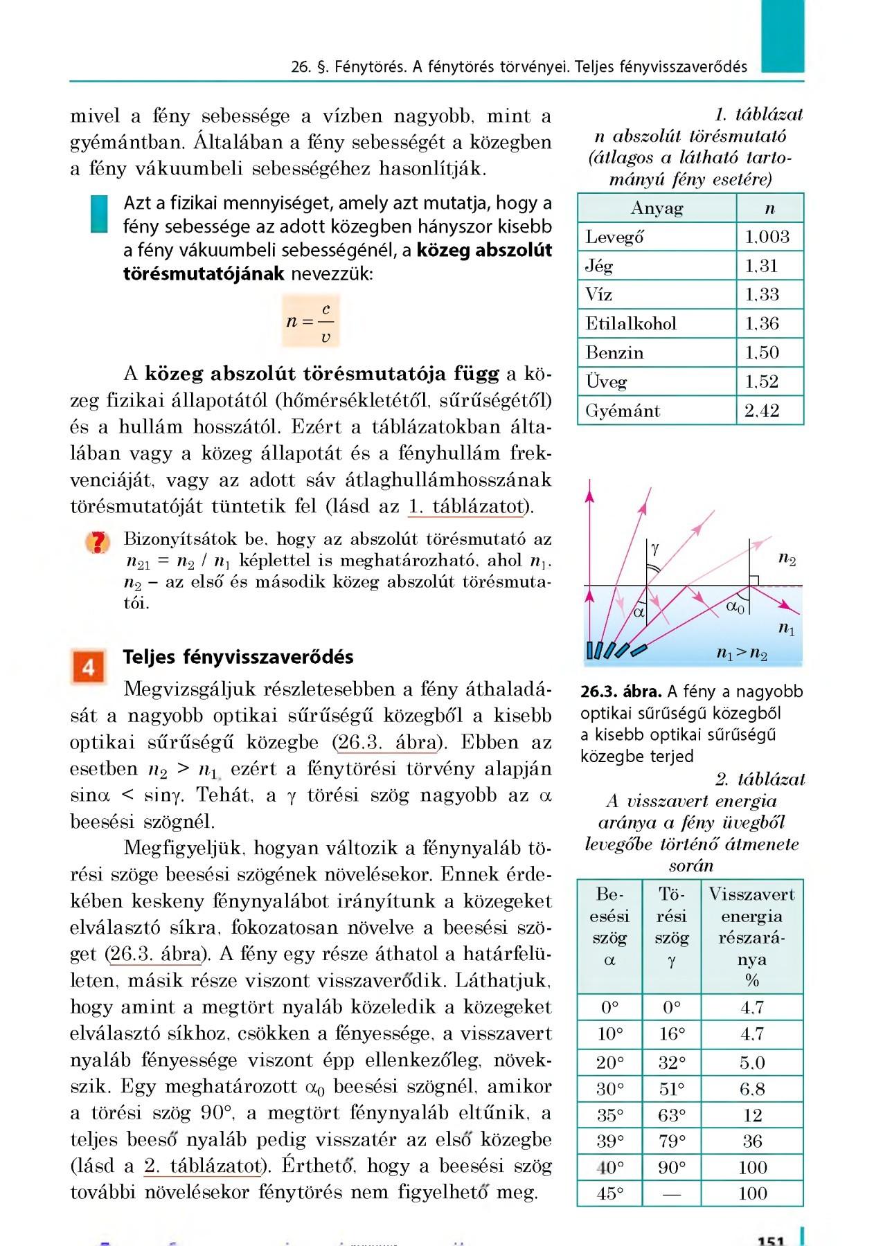 távollátás-ellenőrző táblázat)