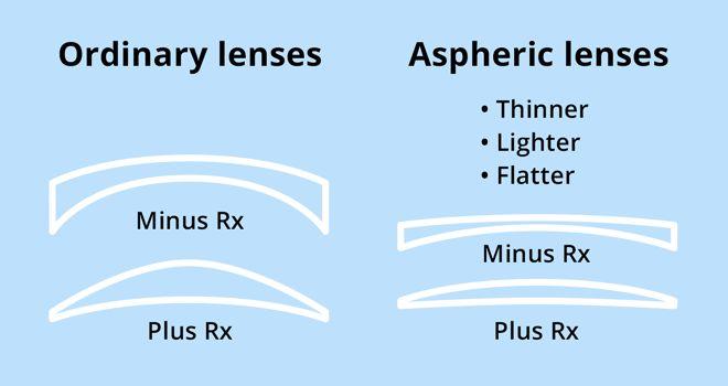 doppelherz tabletták a látáshoz fresnel lencsék a látás korrekciójához