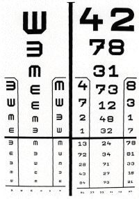 látásélességi tesztek táblázat segítségével