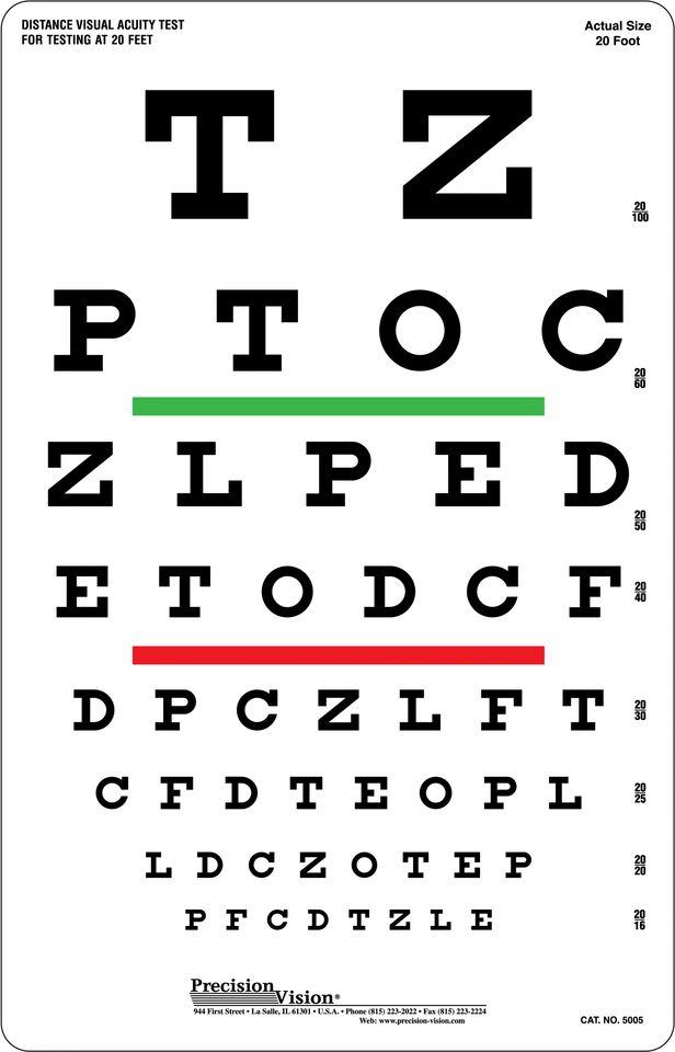 egészségügyi látás