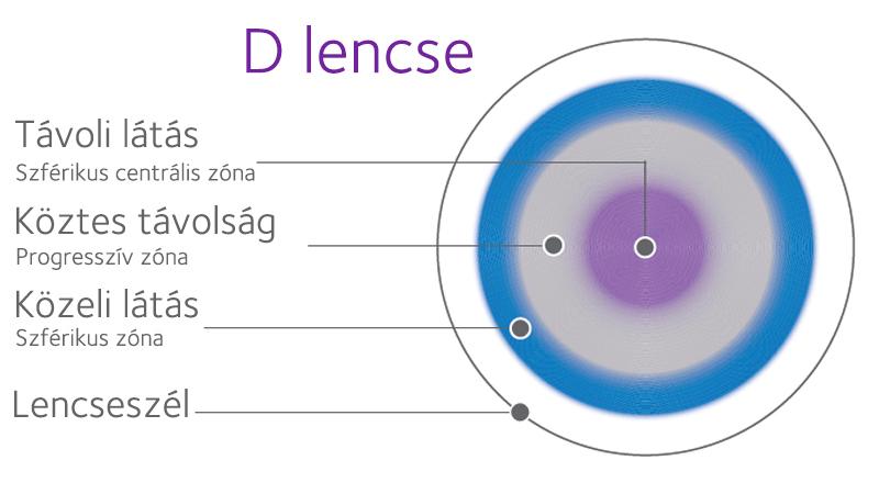 látás rejtvények bárányhimlő szövődmények látása