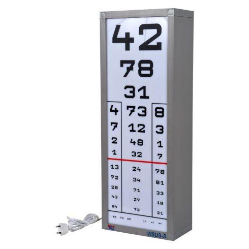 a látásélesség távolsága a tárgyaktól