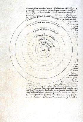 Heliocentrikus világkép – Wikipédia
