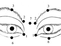 üröm a látás javítása érdekében