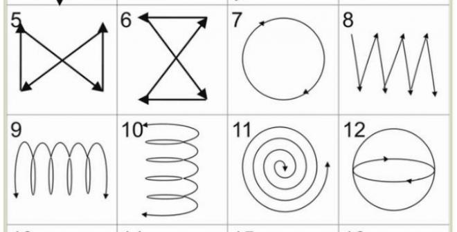 hogyan állíthatod vissza magadnak a látást gyakorlatokkal a 35. látomás hány dioptriát tartalmaz