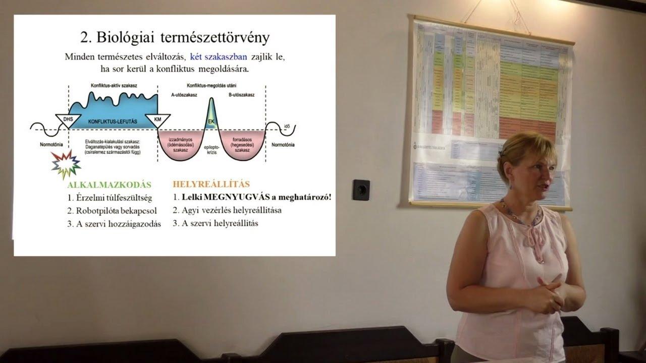 A látásvezérlés meghatározása - zonataxi.hu