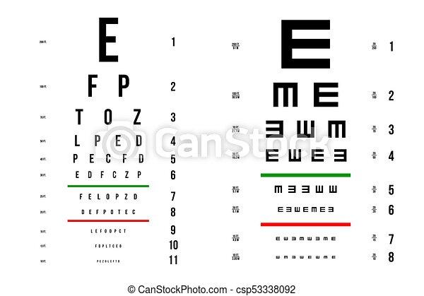 vektor látás teszt táblázatok)