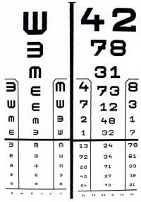 hogyan lehet megismerni azt a rövidlátást látásélesség 0 01