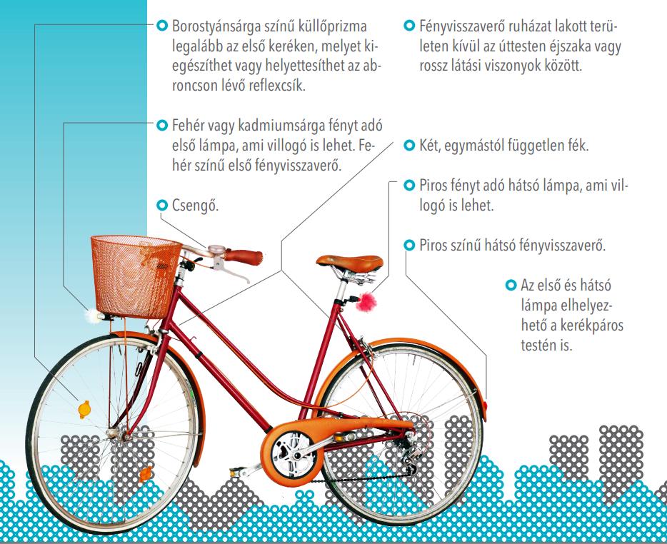 Mitől szabályos egy kerékpár? Eloszlatjuk a tévhiteket!