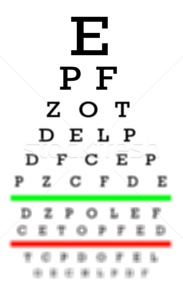 látás diagram az öregség helyreállítja a látást