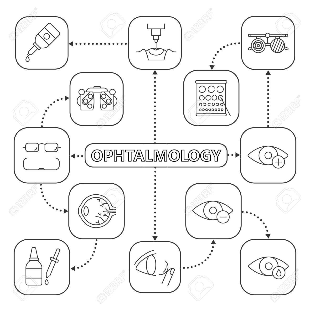 Myopia hyperopia, Tudnivalók az asztigmiáról I CooperVision