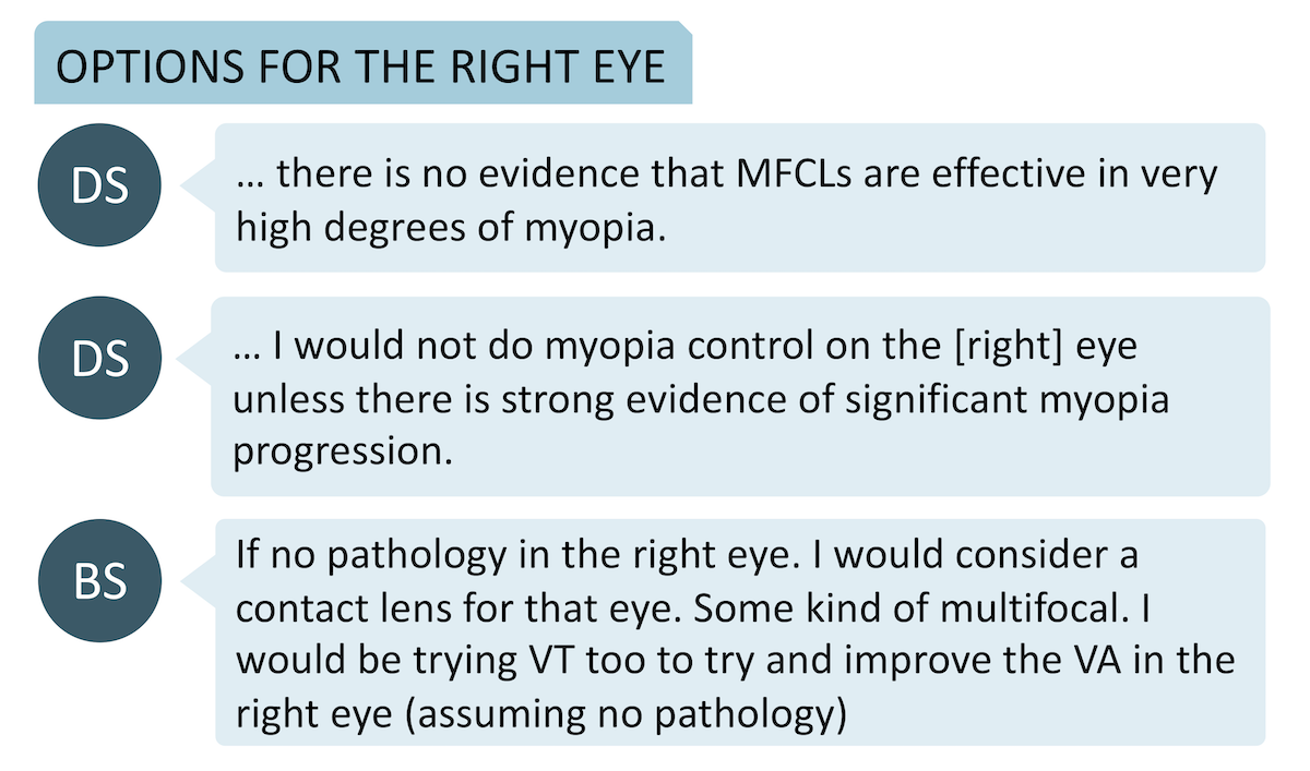 myopia amblyopia