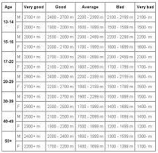 nézet táblázat kicsiknek)